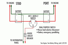 boat dual battery wiring diagram u0026 wiring diagram for perko switch