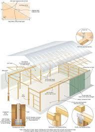 plans for building a barn do it yourself pole barn building diy mother earth news