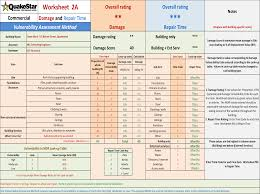 Repair Excel Spreadsheet Commercial Buildings U2013 Quakestar