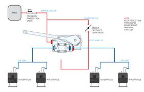hadley height control valves powerdown powerdown