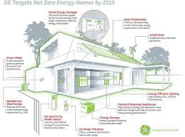 Energy Efficient Small House Plans 195 Best Passive House Design Images On Pinterest Passive House