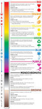 Meaning Of Color by The Meaning Of Color Quick Guide To Coloring Your Logos Buttons