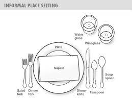 Formal Table Setting Diagram Breakfast Dining Tables French Table Setting Breakfast Table