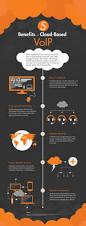best 25 cloud based ideas on pinterest ux designer software