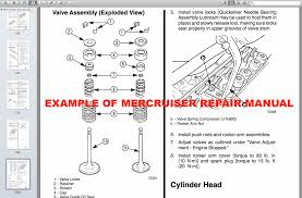 free repair manual january 2015