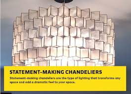 Making Chandeliers Lighting Trends 2017 5 Trends You Need To Pay Close Attention To