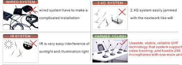 yarmee electronic technology co limited tour guide system