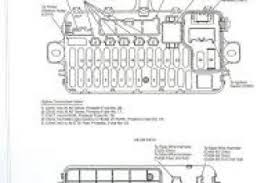95 civic fuse box location 95 wiring diagrams