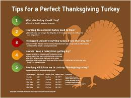 thanksgiving dinner survival guide smartdraw