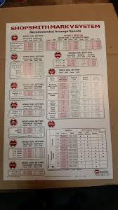 shopsmith mark v speed chart products pinterest lathe