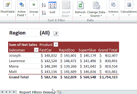Sort A Pivot Table What Are Pivot Table Report Filters And How To Use Them Chandoo