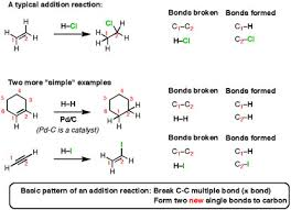 addition reactions in organic chemistry introduction u2014 master