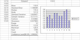 excel 97 statistical inference for univariate data