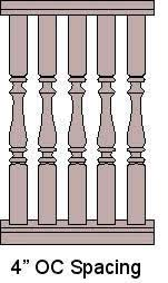 Difference Between Banister And Balustrade Baluster Spacing How To Space Balusters Vintage Woodworks