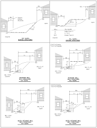 chp code 169 09 minor modifications code of ordinances fayetteville