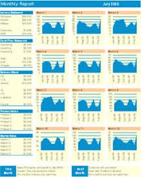 Microsoft Excel Business Templates By For Easy Excel Dashboards