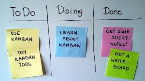 Things To Put On Your Work Desk Productivity 101 How To Use Personal Kanban To Visualize Your Work