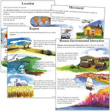 5 themes of geography essay exles 113 best 6th grade social studies geography images on pinterest
