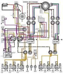 boat wiring diagram outboard wiring diagram and schematic design