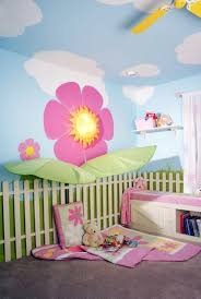 Wall Painting Kids  Great Interior Ideas Interior Design Ideas - Interior wall painting design ideas