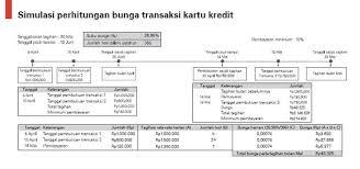 persyaratan buat kartu kredit hsbc hsbc cash back card hsbc indonesia