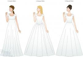 types of wedding dress styles types of waistlines for modest wedding dresses lds wedding planner