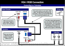 vga to rca adapter wiring diagram wiring diagram and schematic