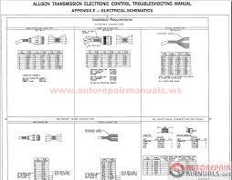 universal allison doc v13 0 0 instruction 03 2015 auto
