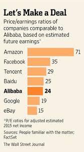 alibaba target market alibaba taps chinese diaspora to combat amazon alibaba group