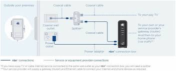 telephone junction box wiring diagram gooddy org on telephone