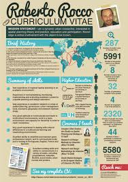 best resume layout 2013 movies 42 best the best looking cv s images on pinterest creative