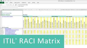 video itil raci matrix the raci matrix