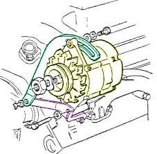 corvette alternator bracket 1963 67 327 alternator corvette parts and accessories