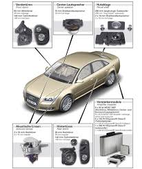 audi a8 and olufsen the audi a8 and olufsen advanced sound system in depth