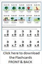 free multiplication flash cards multiplication com