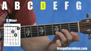 guitar chords youtube