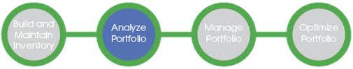 application portfolio management analyze your portfolio erwin