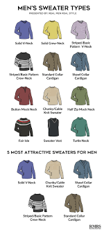 s sweater types 5 most attractive sweaters for infographic