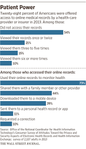 Power Of Attorney For Medical Care by How To Take Charge Of Your Medical Records Wsj