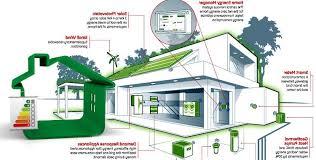 most energy efficient home design home design