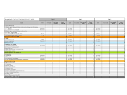 Best Home Budget Spreadsheet 100 Budget Templates In Excel Construction Budget Template