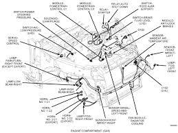 chrysler pt cruiser radiator fan 2001 chrysler pt cruiser engine diagram wiring diagram