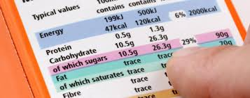 what u0027s the difference between carbohydrates u0026 sugar on food labels