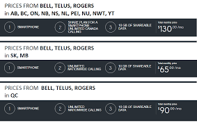 Telus Black Friday Iphone 6 6 Plus Various Bell Telus And Rogers Canada