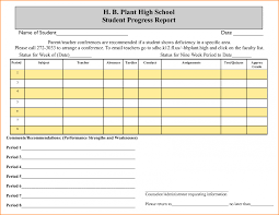 school incident report template school incident report form template clinical leader cover