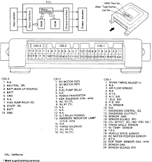 i am looking for the ecu pinout and the wiring diagrams for my