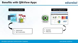 tutorial qlikview pdf qlikview tutorial for beginners what is qlikview qlikview tutoria