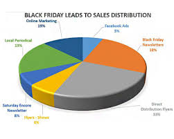 black friday car stereo sales a tale of two car stereo stores ceoutlook com