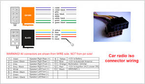 symbols ground wire colors typical ground wire colors and