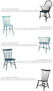 Antique English Windsor Chairs Widely Used In New England Style Dining Rooms The Windsor Chair